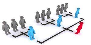 بازاریابی شبکهای