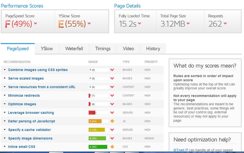 GTMETRIX-تجریه و تحلیل وبسایت ها