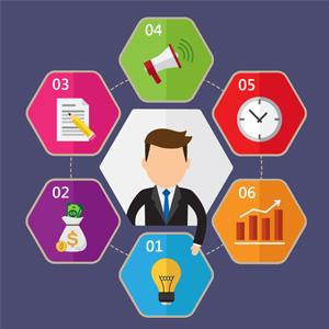 ۴ روش برای توسعه برند بازاریابی اینترنتی
