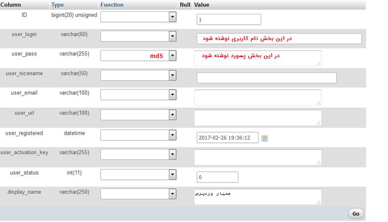 username-قرار دادن پسورد روی بخش های حساس در وردپرس