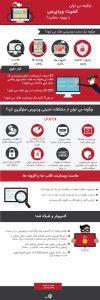 اینفوگرافیک -بهبود امنیت طراحی سایت وردپرس